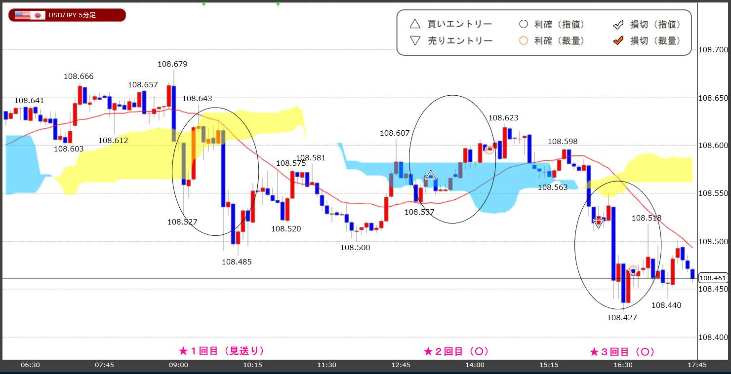 FX-chart20191204.jpg