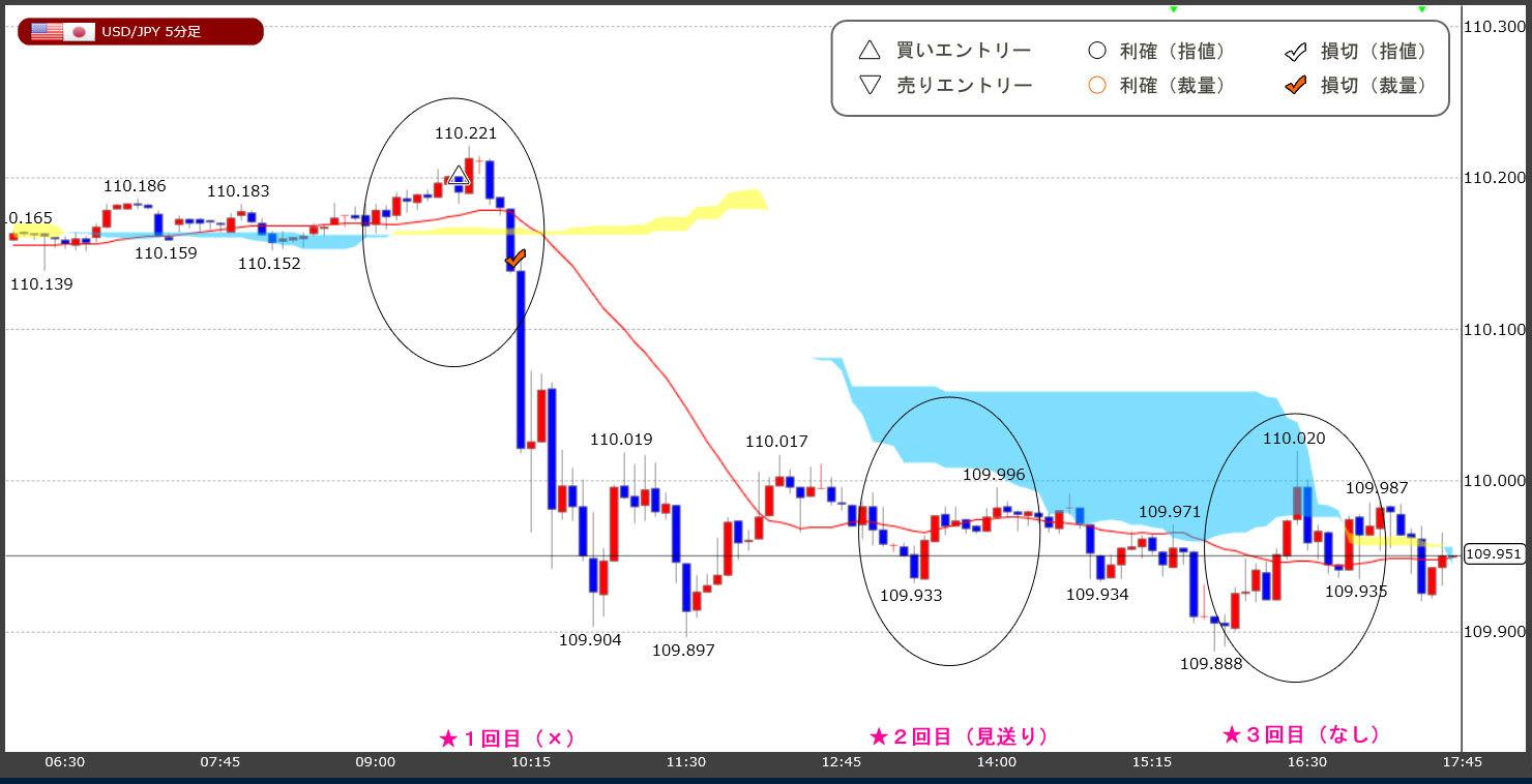 FX-chart20200121.jpg
