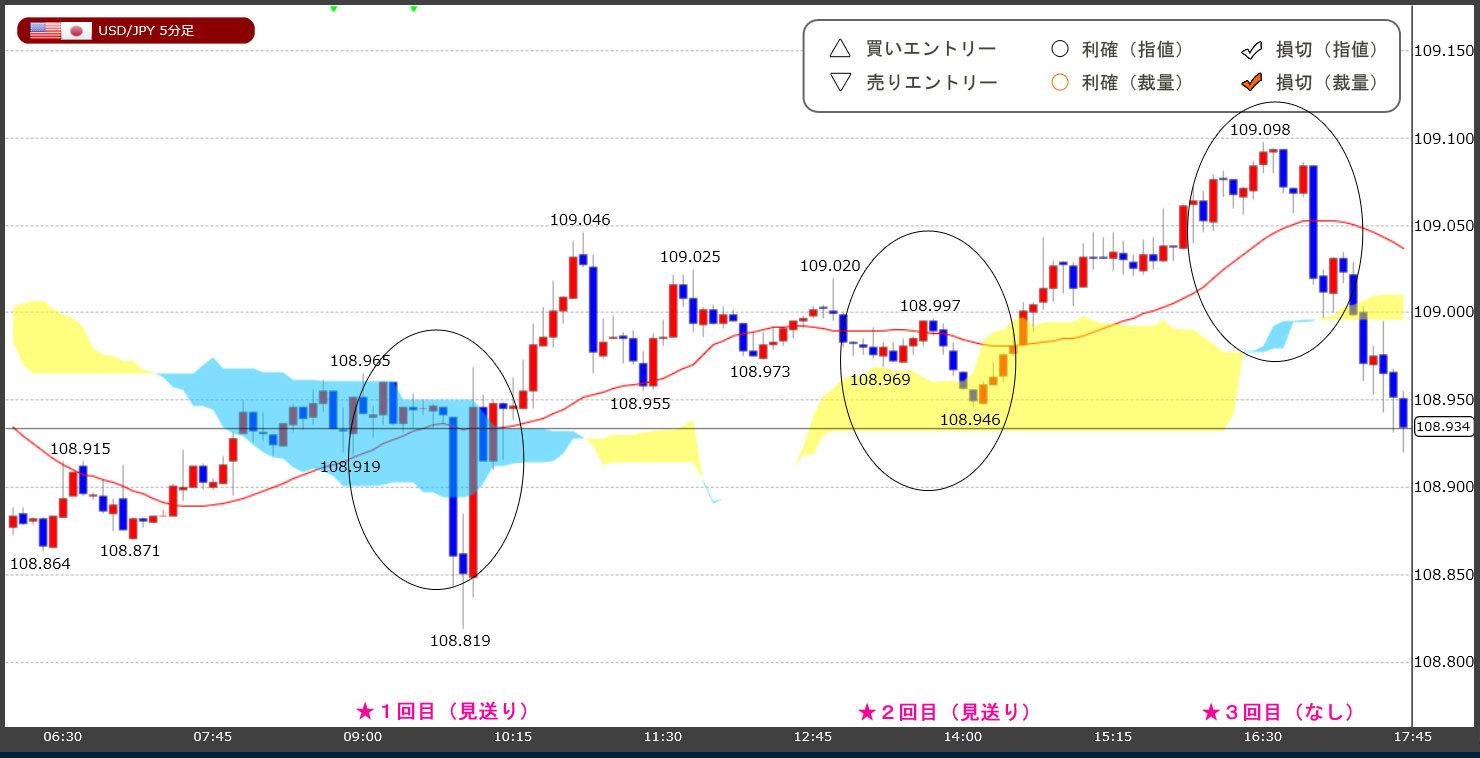 FX-chart20200128.jpg