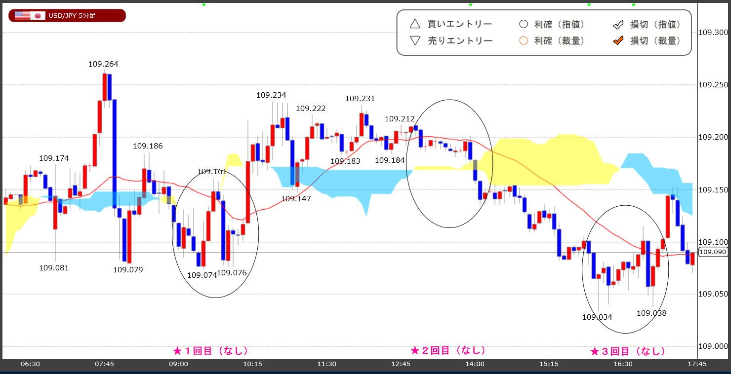 FX-chart20200129.jpg