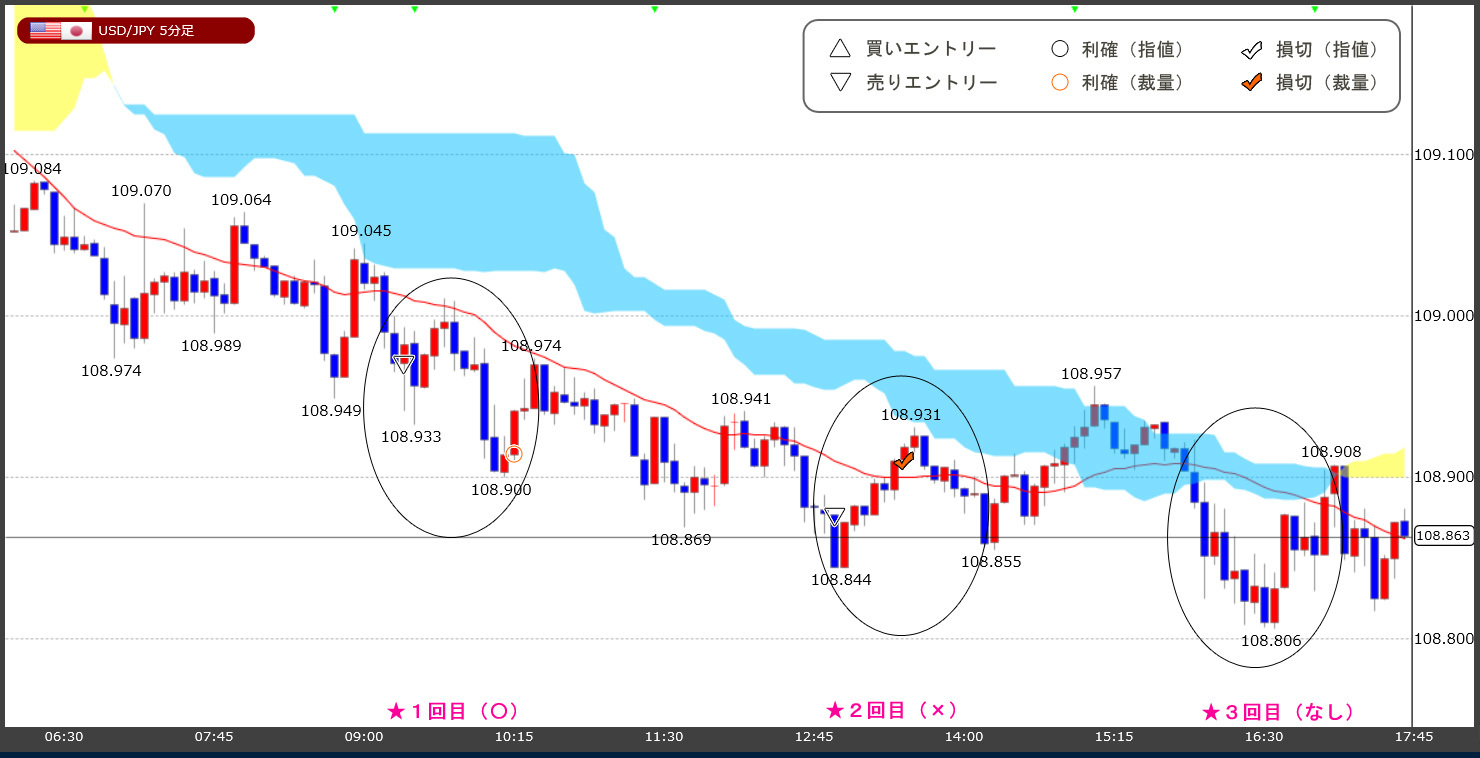 FX-chart20200130.jpg