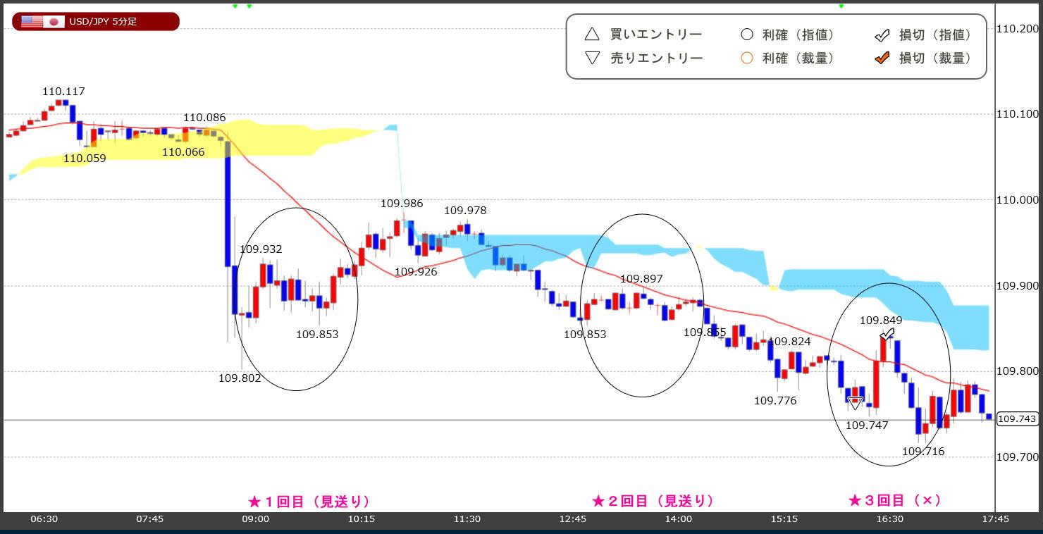 FX-chart20200213.jpg