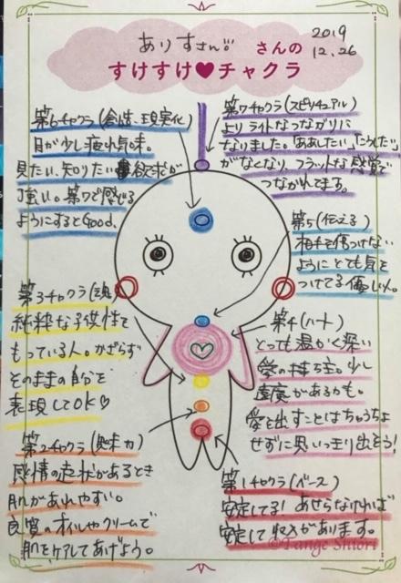 すけすけちゃんimage4