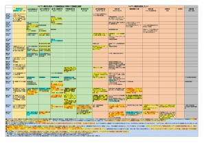 大勢の大亜細亜主義者と杉原千畝他の日本人 猶太救済表の2