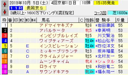 19長岡京S