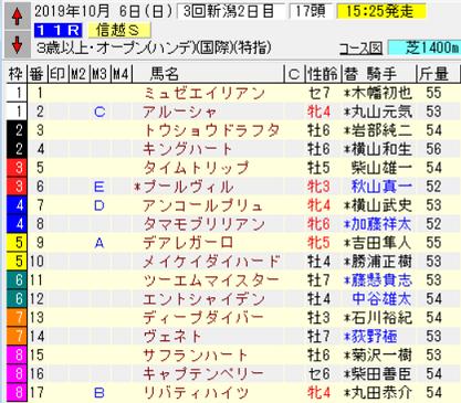 19信越S