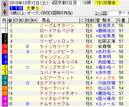 19太秦S