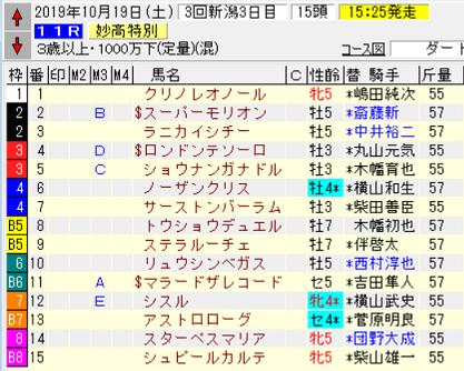 19妙高特別