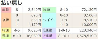 191021東京12R払戻