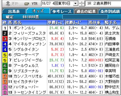 191027東京3R確定オッズ
