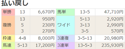 191027東京3R払戻
