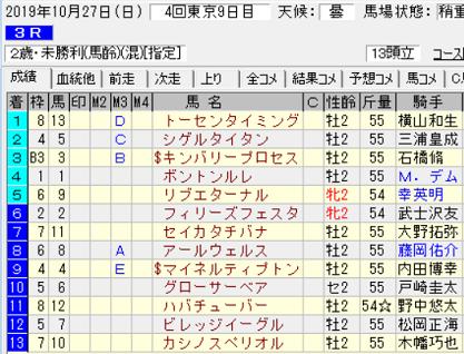 191027東京3R結果