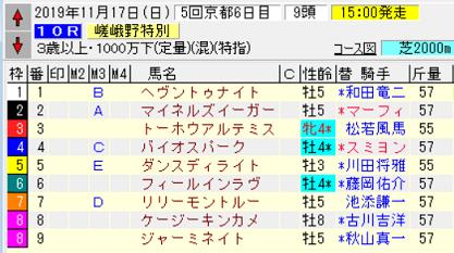 19嵯峨野特別