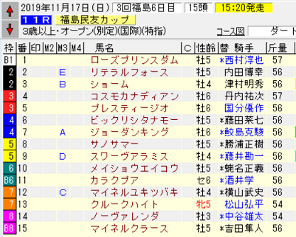 19福島民友C