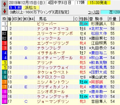 19浜松S