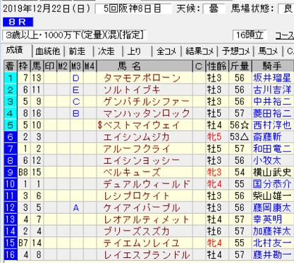 191222阪神8R結果