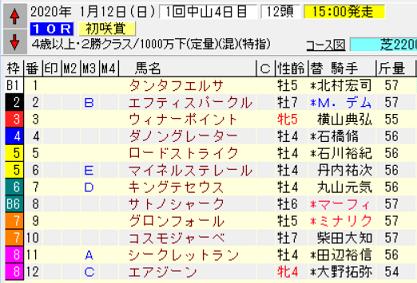 20初咲賞