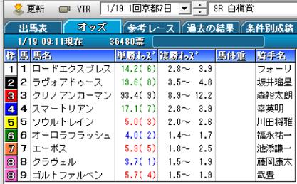 20白梅賞オッズ