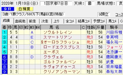 20白梅賞結果