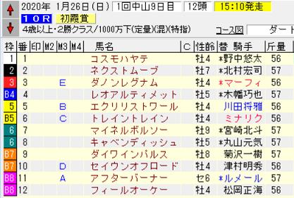 20初霞賞