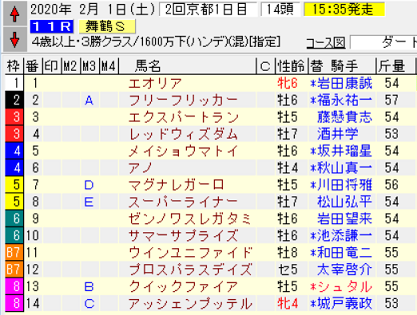20舞鶴S