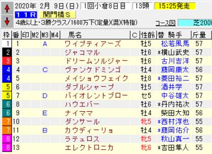 20関門橋S