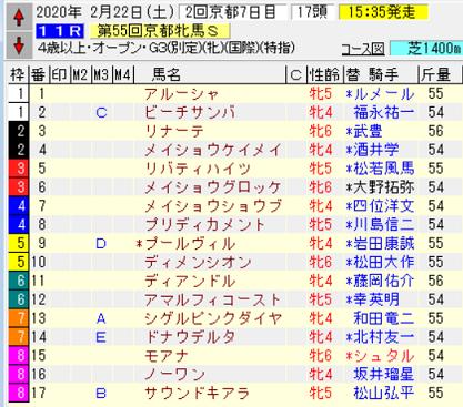 20京都牝馬S