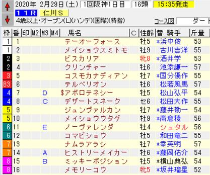 20仁川S