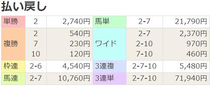 20伊丹S払戻