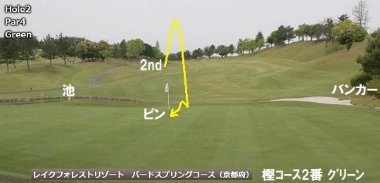 樫コース2番・グリーン