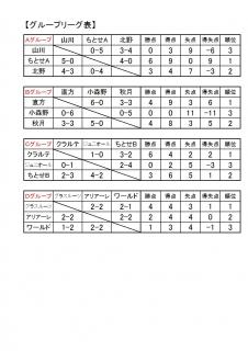 ちとせカップ(フットサル)要項_-_コピー-1[1]
