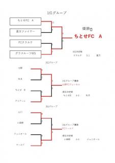 ちとせフットサル_トーナメント表-1[1]
