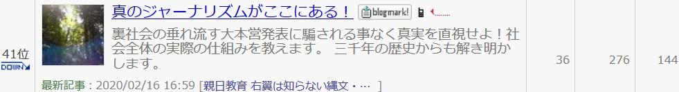 blog-ranking-2020-0217