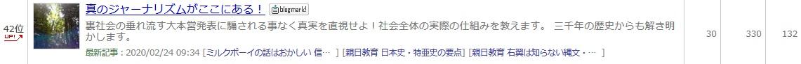 blog-ranking-2020-0229
