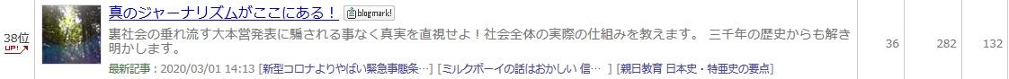 blog-ranking-2020-0305