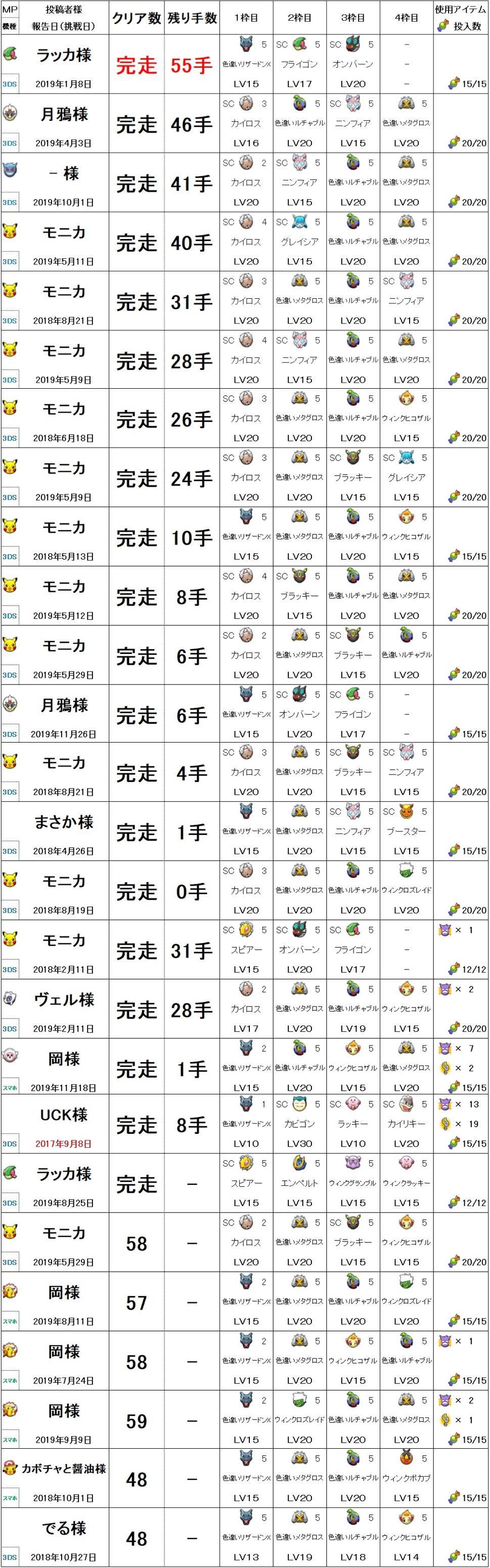 ポケロード挑戦ランキング11月26日