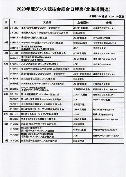 20200122北海道DSC