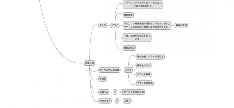 プライ 設定図1