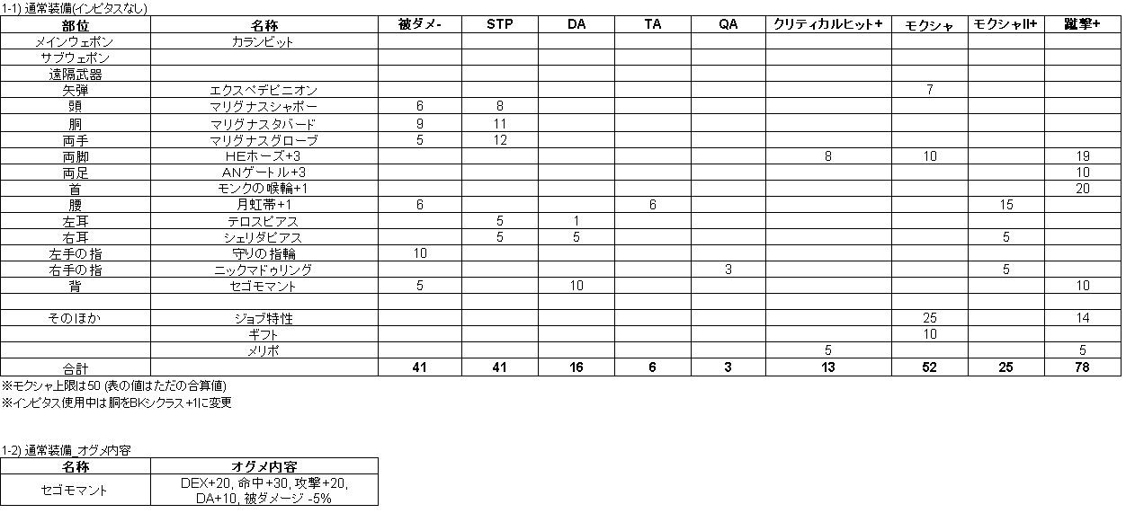 FF11_20200211_モ装備2