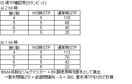 FF11_20200211_モ装備1