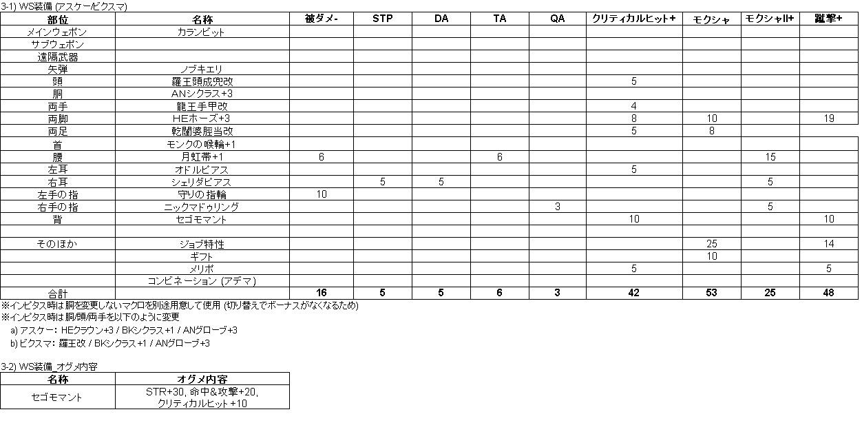 FF11_20200211_モ装備4