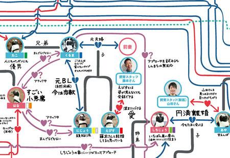 img_soukanzu01.jpg
