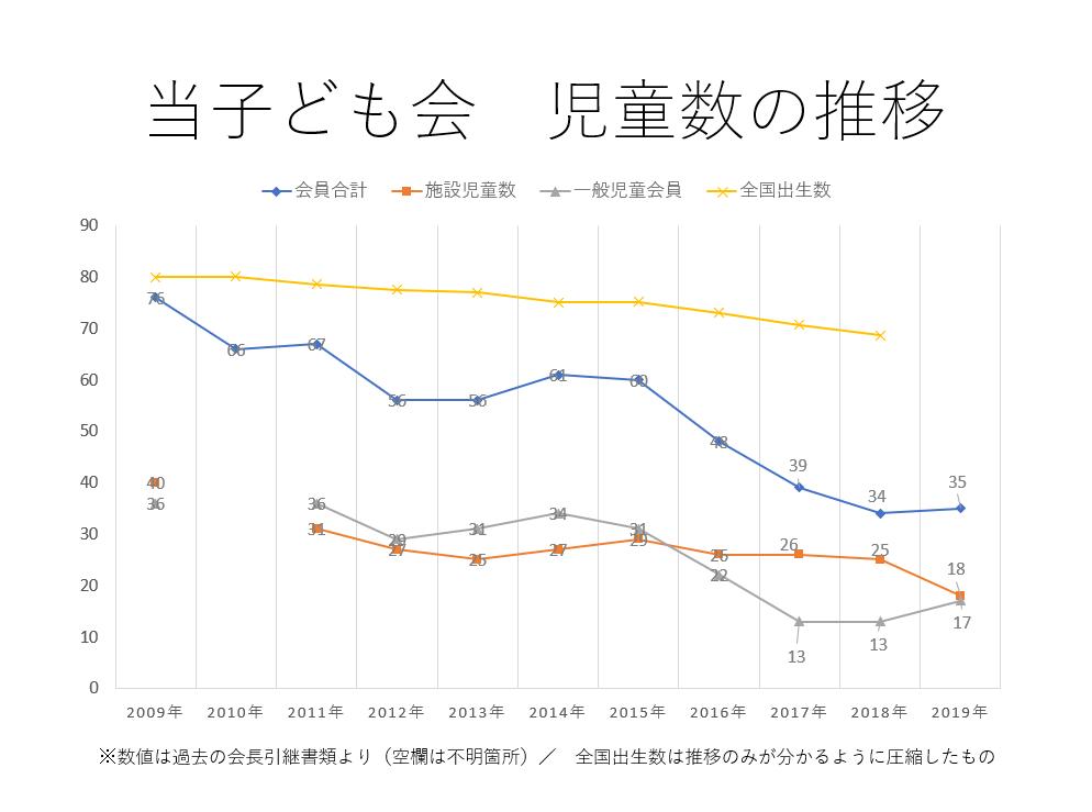 グラフ推移b02