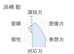 hamasakisatoshi.jpg