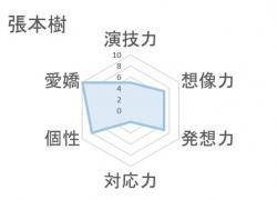 harimotoitsuki.jpg