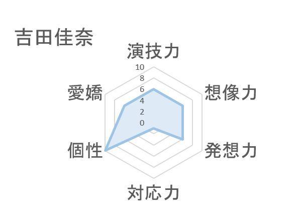 yoshidakana2.jpg