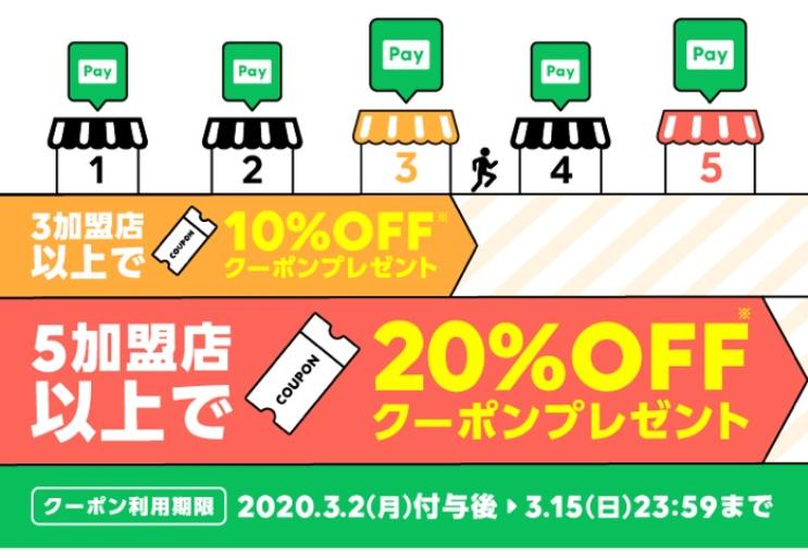 Screenshot_2020-02-19 LINE Pay、最大20OFFクーポンがもらえるキャンペーン「Payトクマラソン」開始