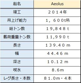 Aeolus-0.jpg