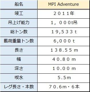 MPI_Adventure-0.jpg