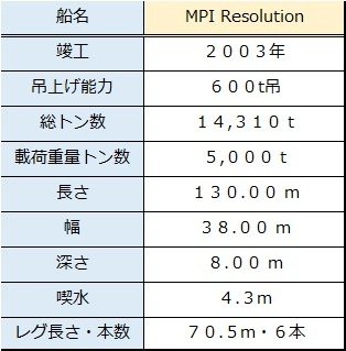 MPI_Resolution-0.jpg